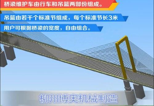 橋梁檢測車的使命及性能、價格的介紹